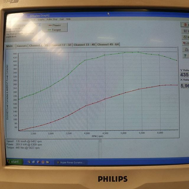 #PRECISIONPERFORMANCE #CapeTown # 2jz #0.8 bar